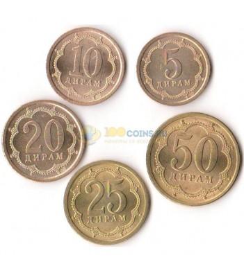 Таджикистан 2006 набор 5 монет
